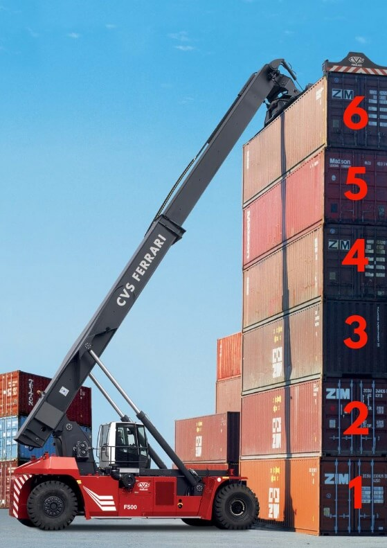 reach stacker lifting capacity
